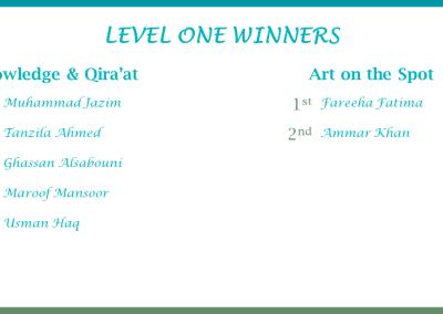Level 1 Winners
