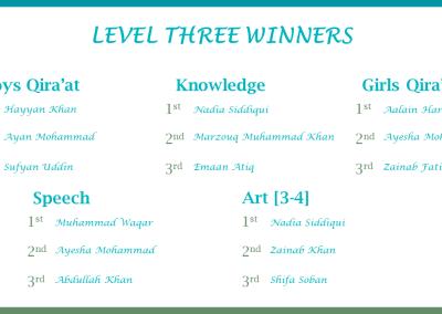 Level 3 Winners