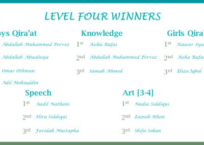 Level 4 Winners